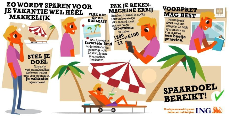 ing infograpic Iprospect