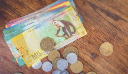 Kosten en budget backpacken in Costa Rica